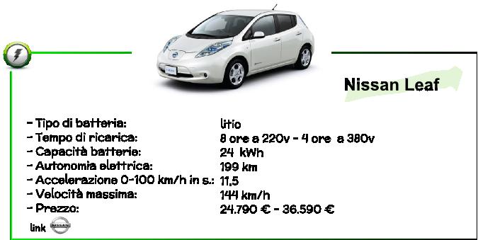 listino-auto-elettriche