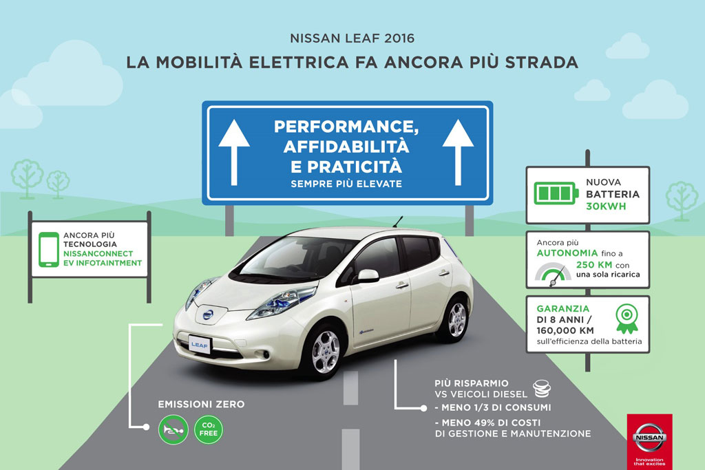 Nissan_Leaf 2016 - Mobilità Verde