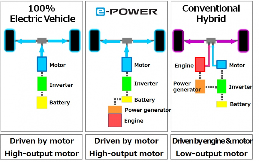 nissan-note-e-power-schema