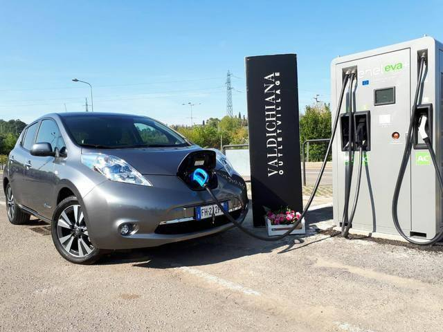 Enel fast charge - Valdichiana Outlet